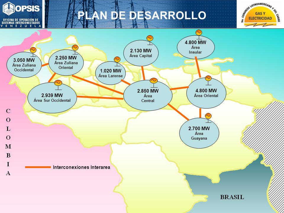 PLAN DE DESARROLLO 2.130 MW 2.250 MW 3.050 MW 1.020 MW 4.800 MW