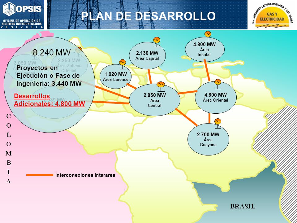 PLAN DE DESARROLLO 2.700 MW. Área. Guayana. 4.800 MW. Área Oriental. Insular. 2.850 MW. Central.