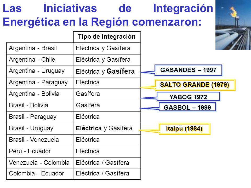 Las Iniciativas de Integración Energética en la Región comenzaron: