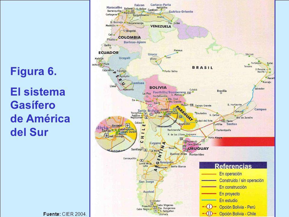 El sistema Gasífero de América del Sur