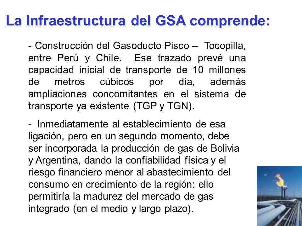 La Infraestructura del GSA comprende: