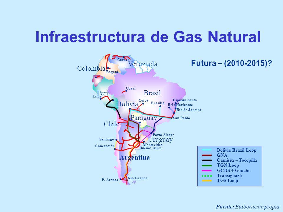 Infraestructura de Gas Natural