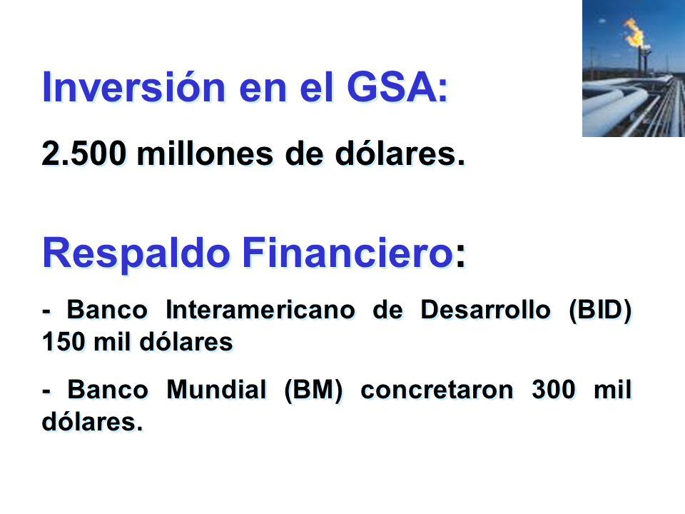 Inversión en el GSA: Respaldo Financiero: 2.500 millones de dólares.