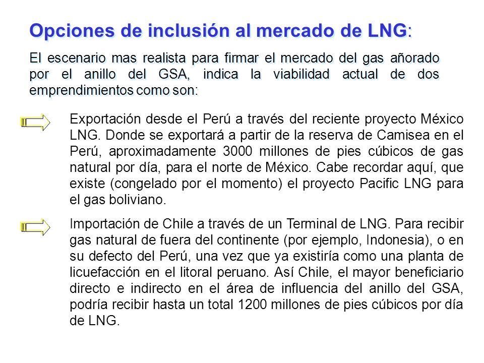Opciones de inclusión al mercado de LNG: