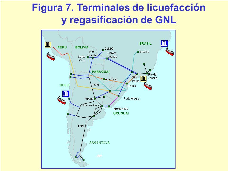 Figura 7. Terminales de licuefacción y regasificación de GNL