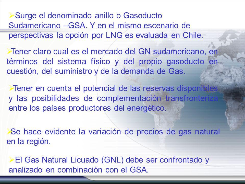 Se hace evidente la variación de precios de gas natural en la región.