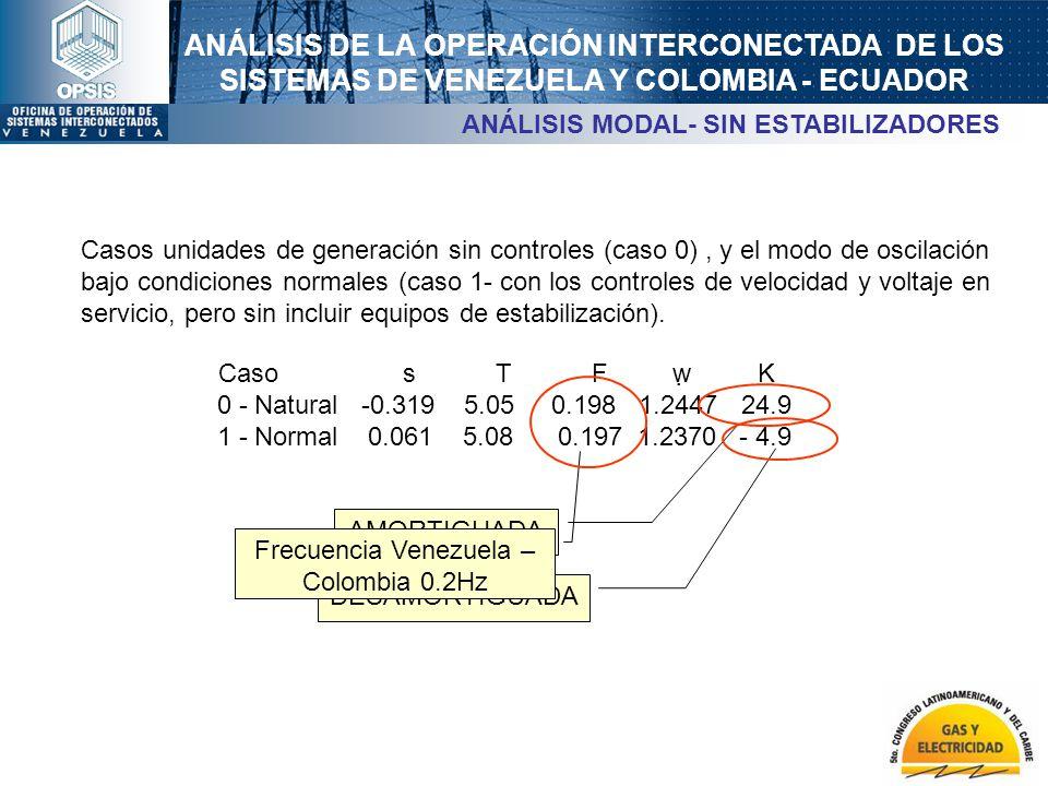 Frecuencia Venezuela – Colombia 0.2Hz