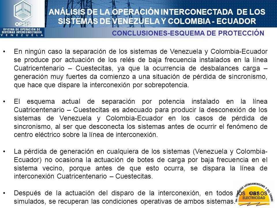 CONCLUSIONES-ESQUEMA DE PROTECCIÓN