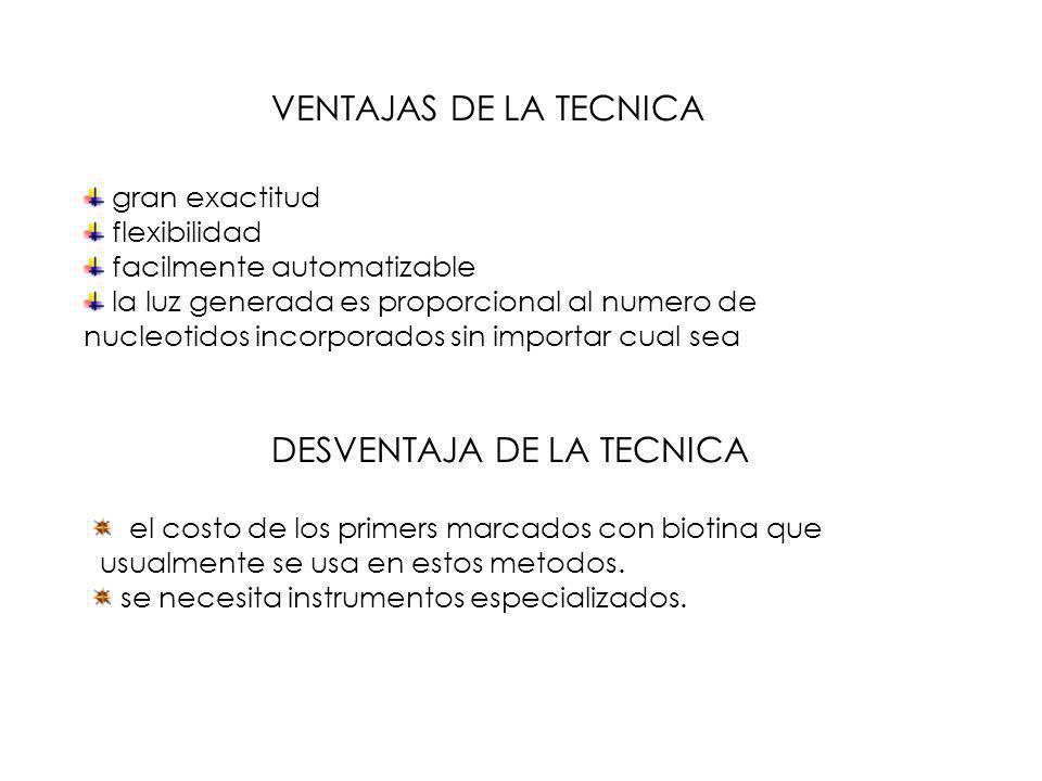 DESVENTAJA DE LA TECNICA