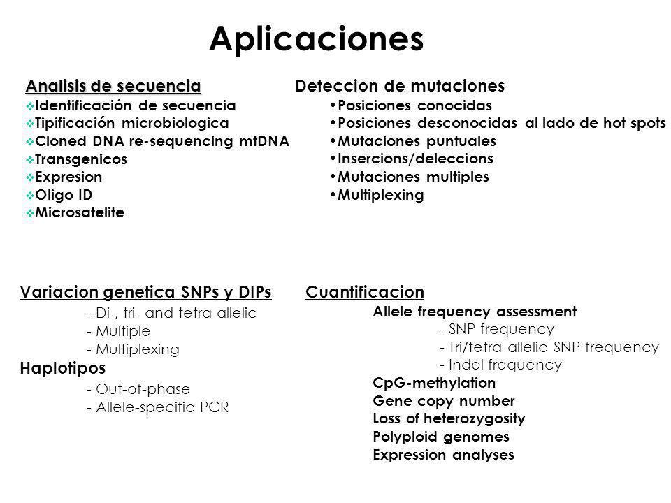 Aplicaciones Analisis de secuencia Deteccion de mutaciones