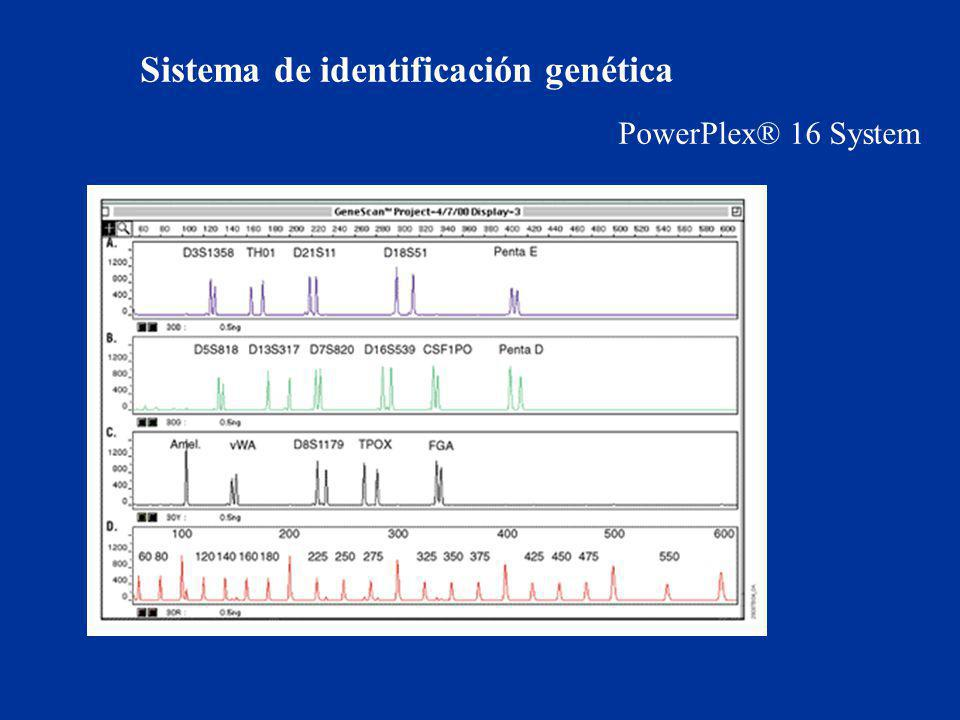Sistema de identificación genética