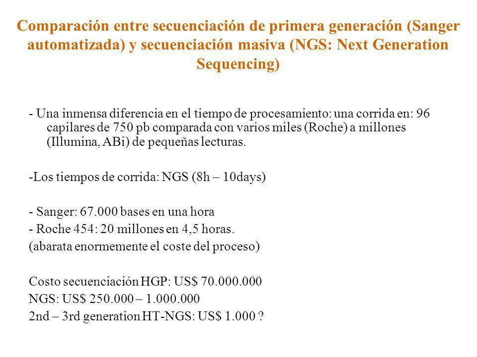 Comparación entre secuenciación de primera generación (Sanger automatizada) y secuenciación masiva (NGS: Next Generation Sequencing)