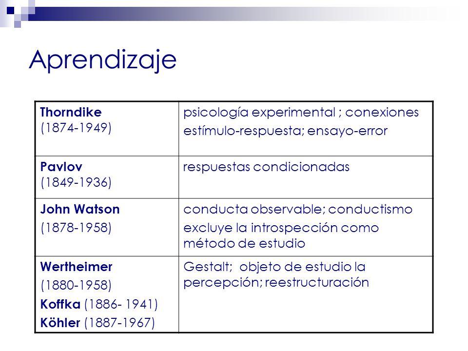 Aprendizaje Thorndike (1874-1949) psicología experimental ; conexiones