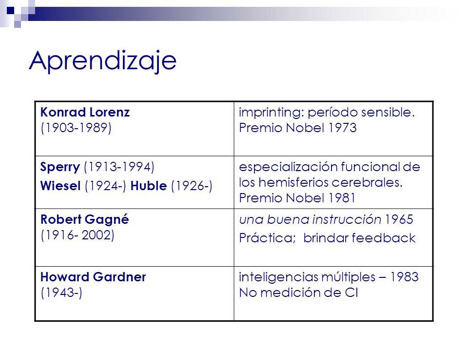 Aprendizaje Konrad Lorenz (1903-1989) imprinting: período sensible.