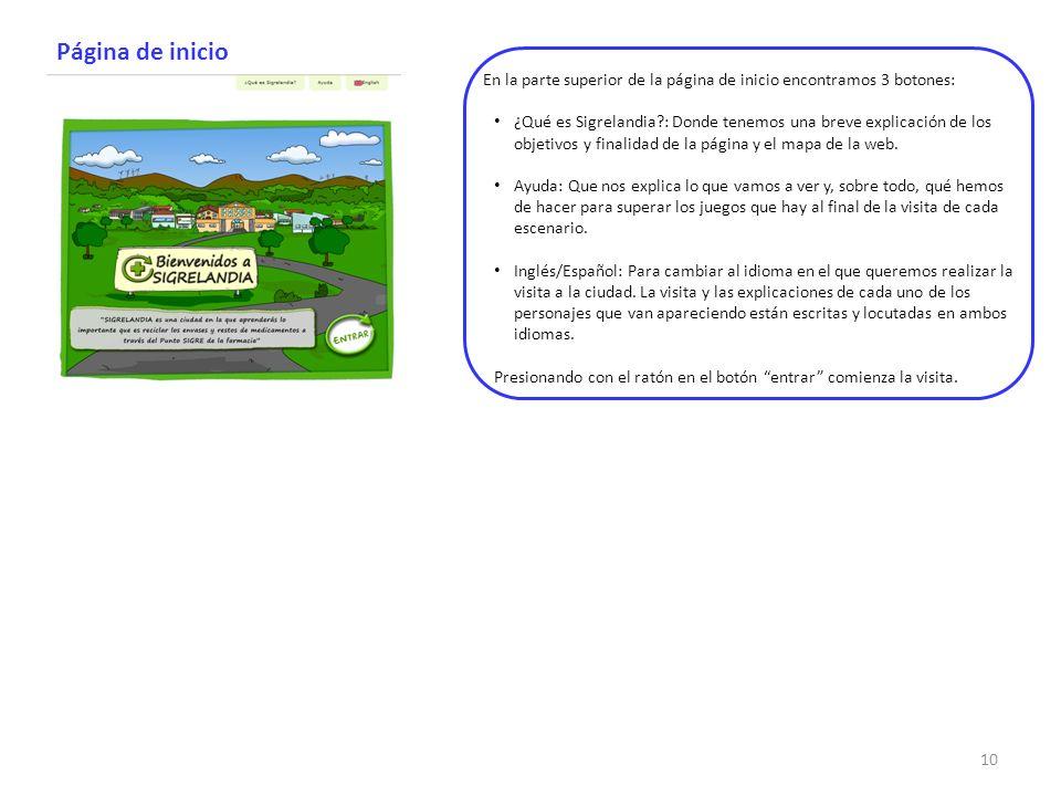 Página de inicio En la parte superior de la página de inicio encontramos 3 botones: