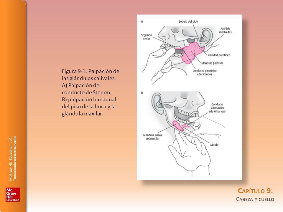Figura 9-1. Palpación de las glándulas salivales. A) Palpación del