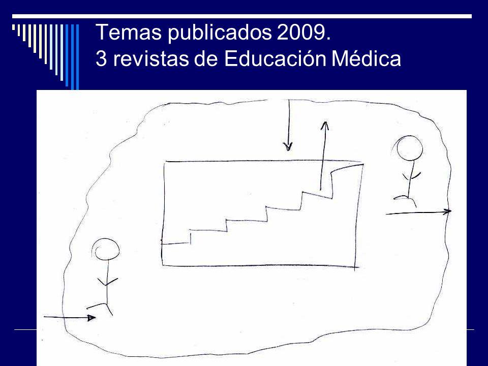 Temas publicados 2009. 3 revistas de Educación Médica
