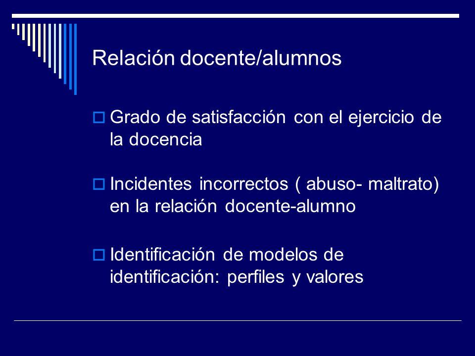 Relación docente/alumnos