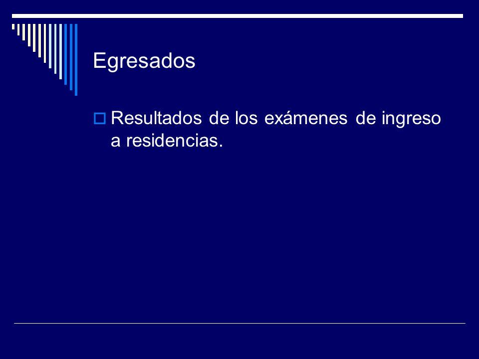 Egresados Resultados de los exámenes de ingreso a residencias.