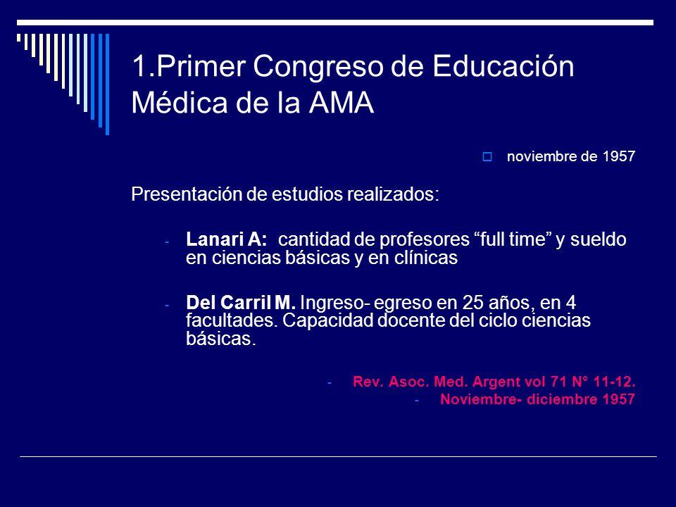 1.Primer Congreso de Educación Médica de la AMA