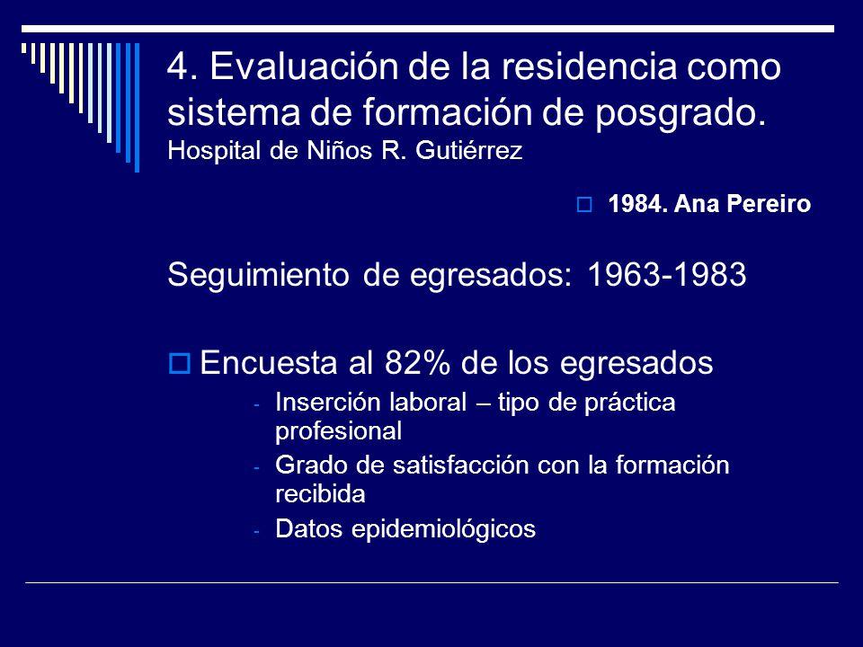 Seguimiento de egresados: 1963-1983 Encuesta al 82% de los egresados