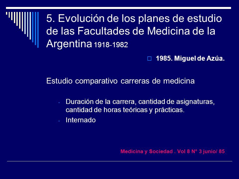 Estudio comparativo carreras de medicina