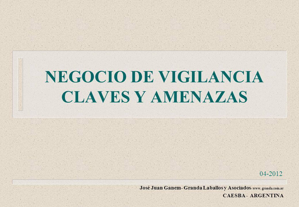 NEGOCIO DE VIGILANCIA CLAVES Y AMENAZAS