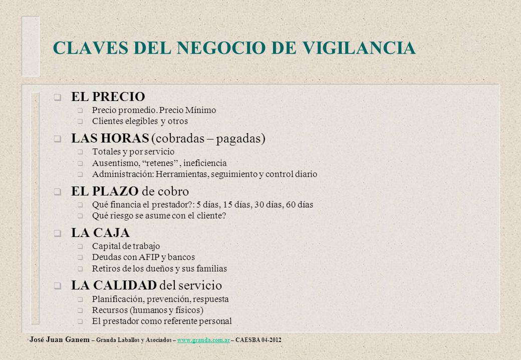 CLAVES DEL NEGOCIO DE VIGILANCIA