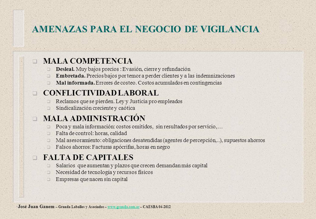 AMENAZAS PARA EL NEGOCIO DE VIGILANCIA