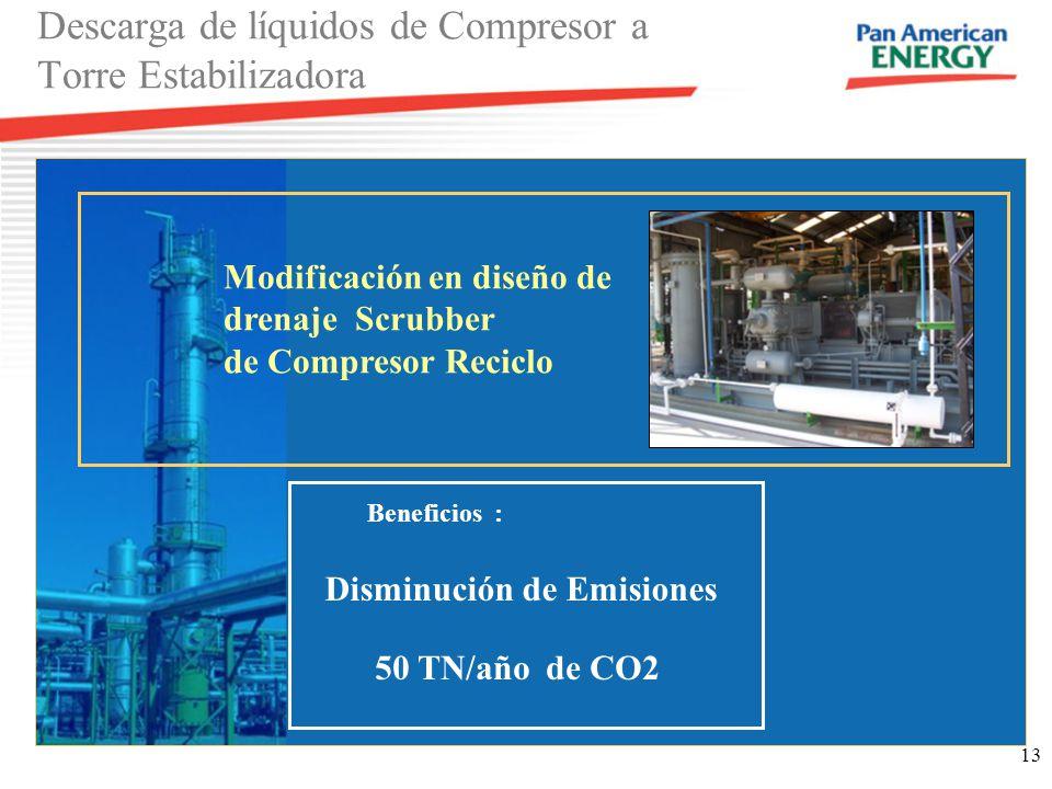 Descarga de líquidos de Compresor a Torre Estabilizadora