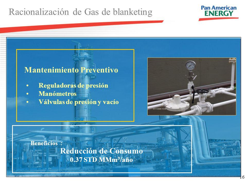 Racionalización de Gas de blanketing