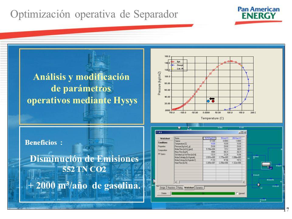 Optimización operativa de Separador