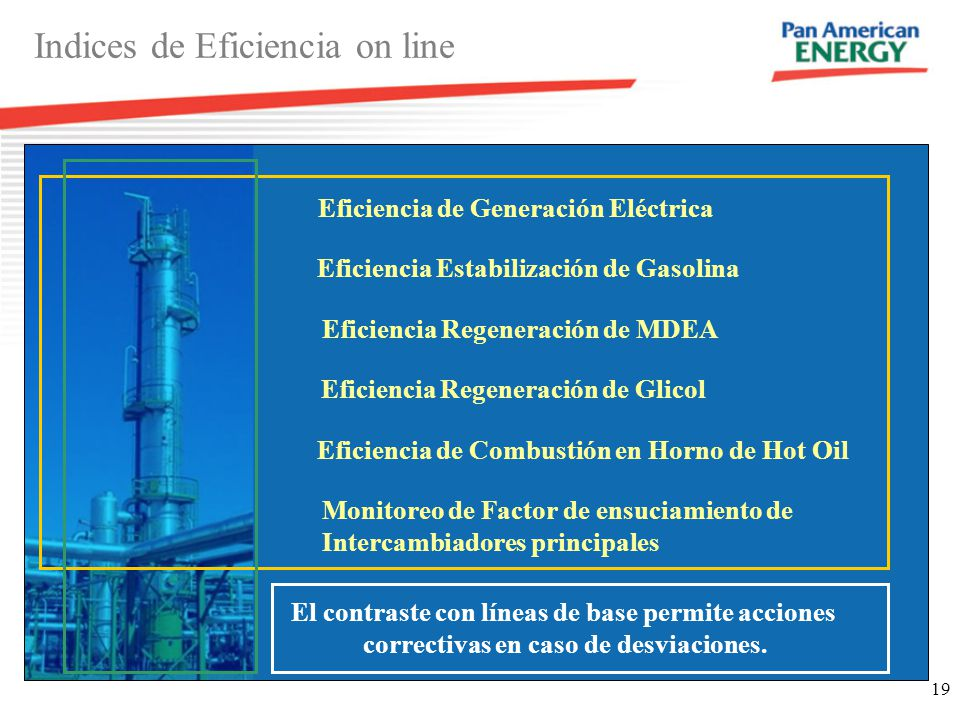 Indices de Eficiencia on line