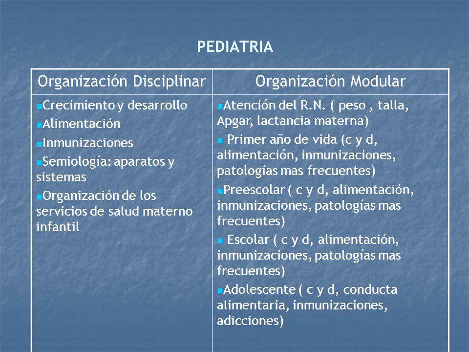 Organización Disciplinar