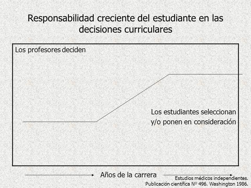 Responsabilidad creciente del estudiante en las decisiones curriculares