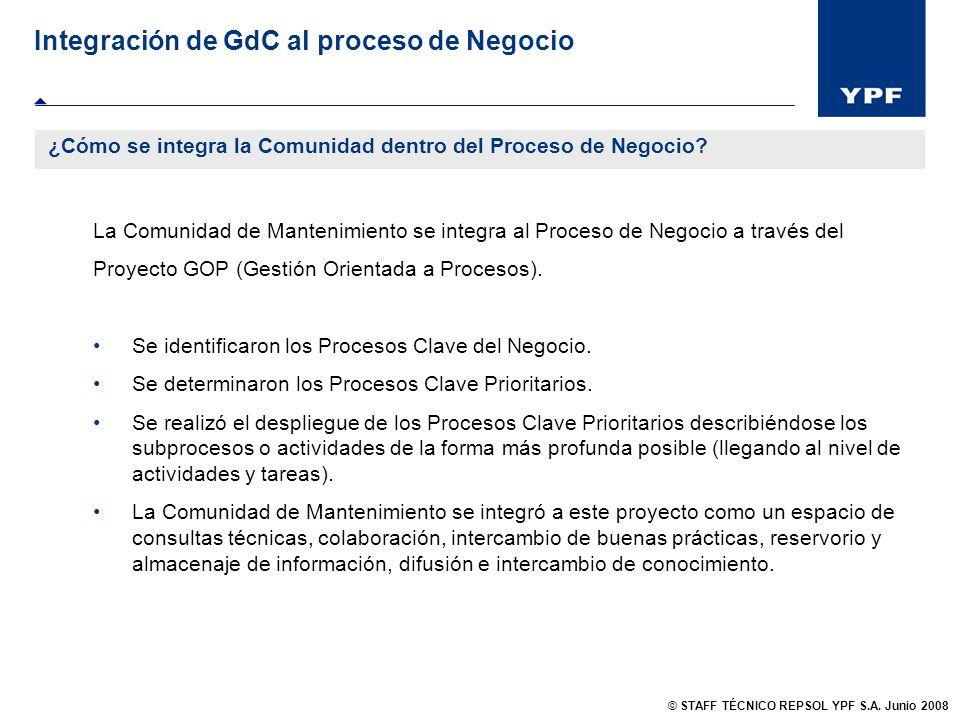 Integración de GdC al proceso de Negocio