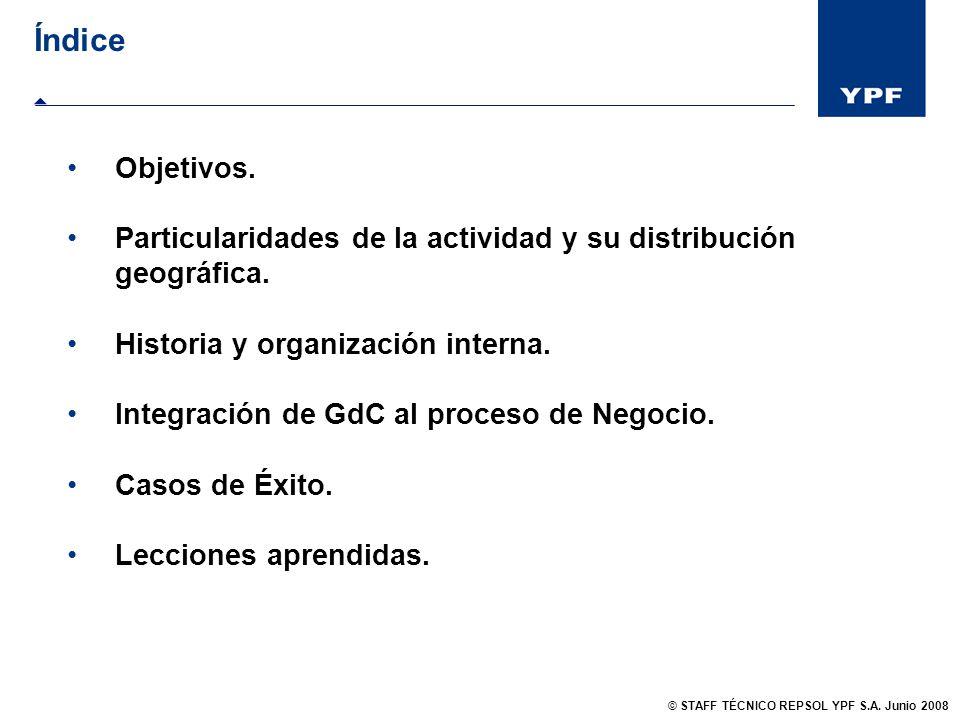 Índice Objetivos. Particularidades de la actividad y su distribución geográfica. Historia y organización interna.
