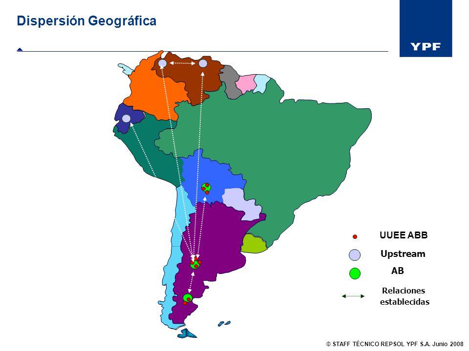 Dispersión Geográfica
