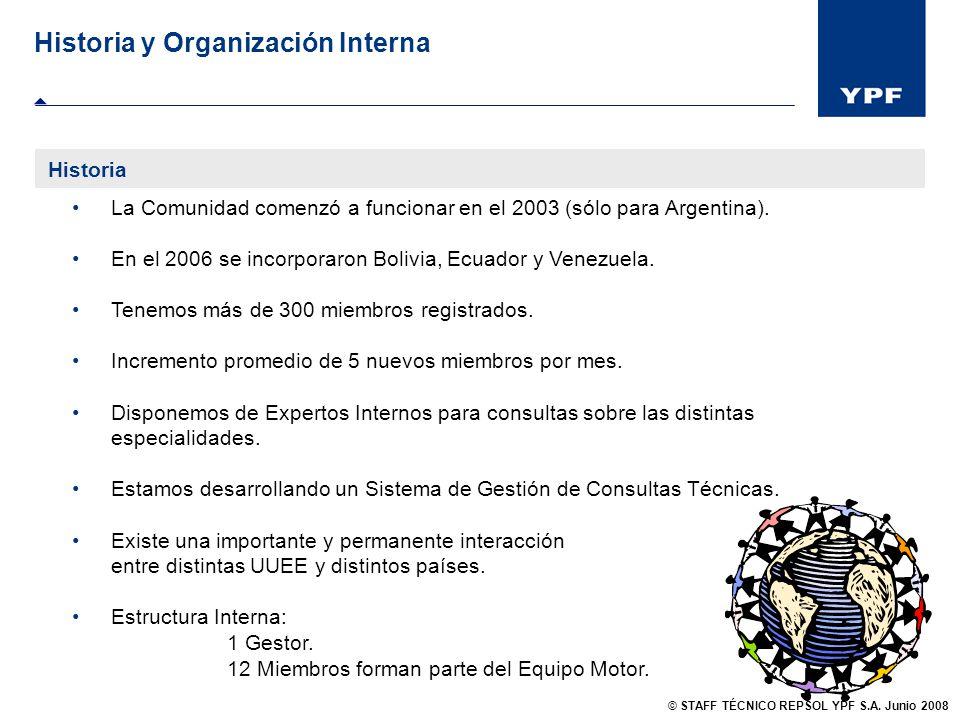 Historia y Organización Interna