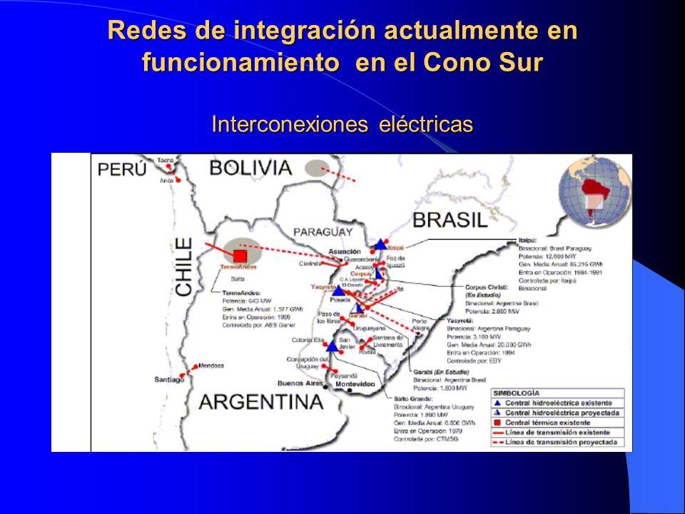 Redes de integración actualmente en funcionamiento en el Cono Sur Interconexiones eléctricas