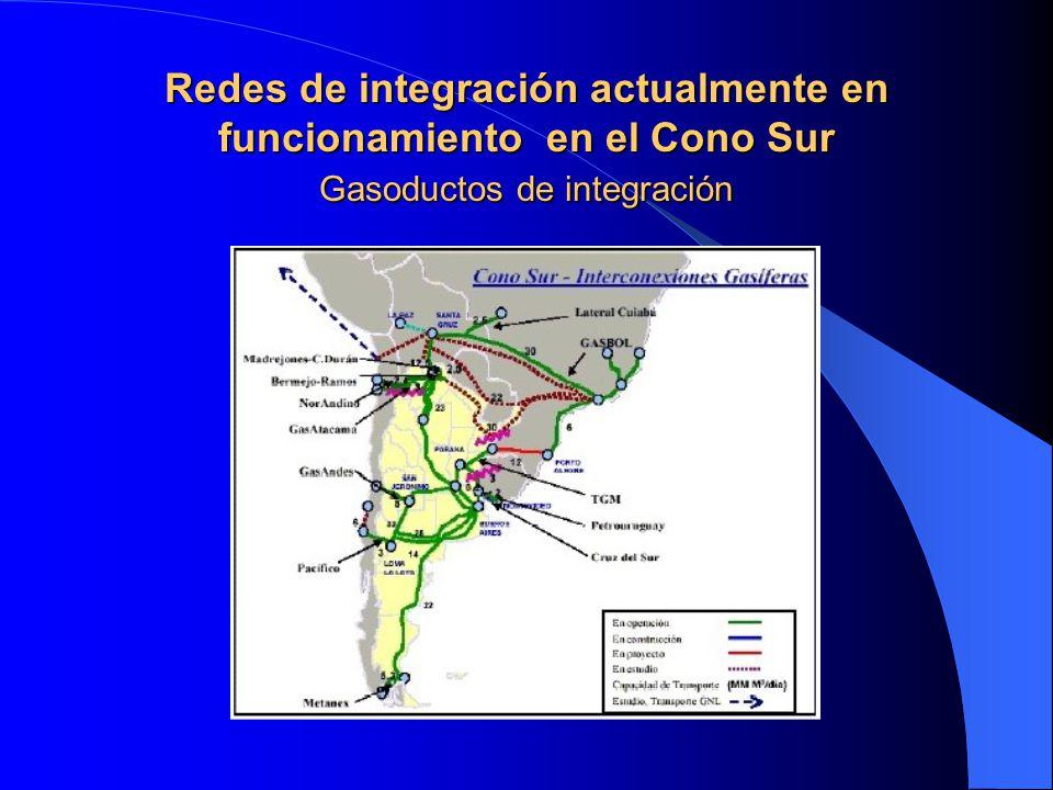 Redes de integración actualmente en funcionamiento en el Cono Sur Gasoductos de integración