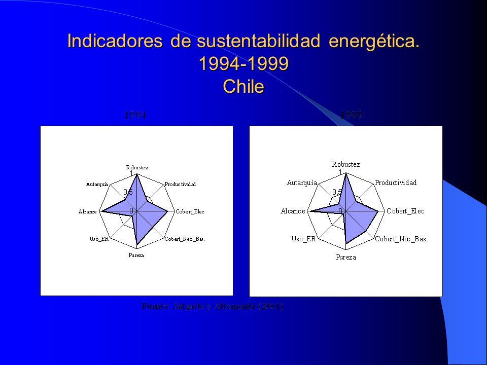 Indicadores de sustentabilidad energética. 1994-1999 Chile