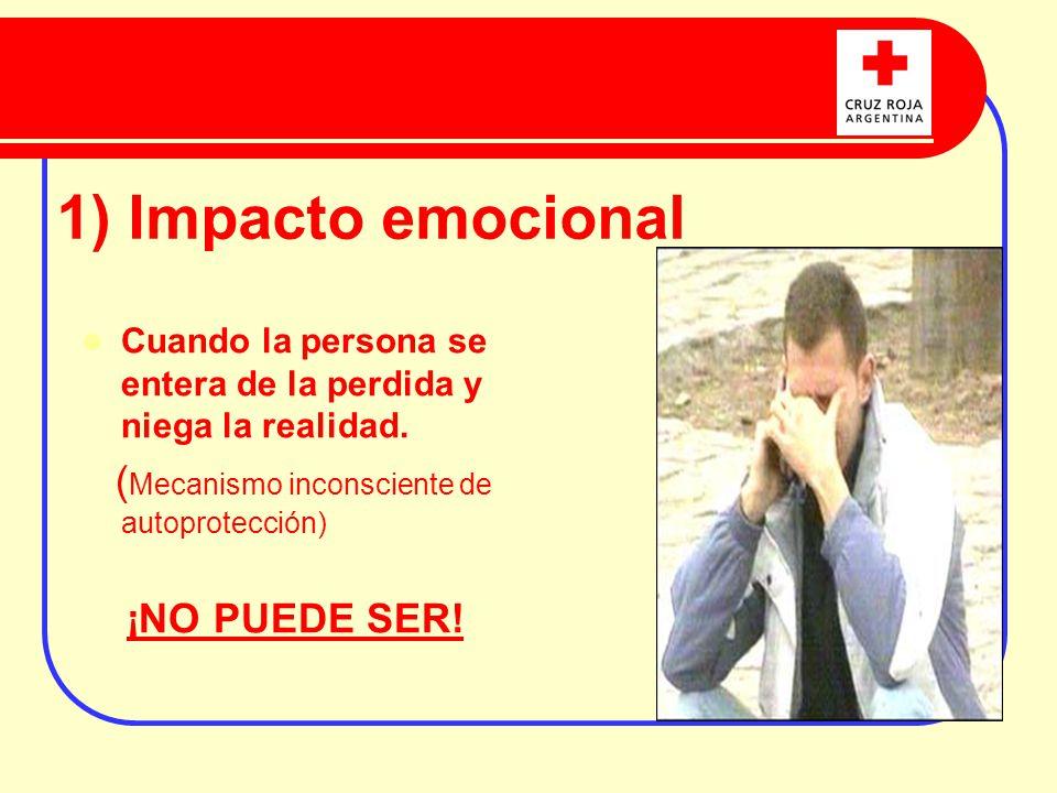 1) Impacto emocional (Mecanismo inconsciente de autoprotección)