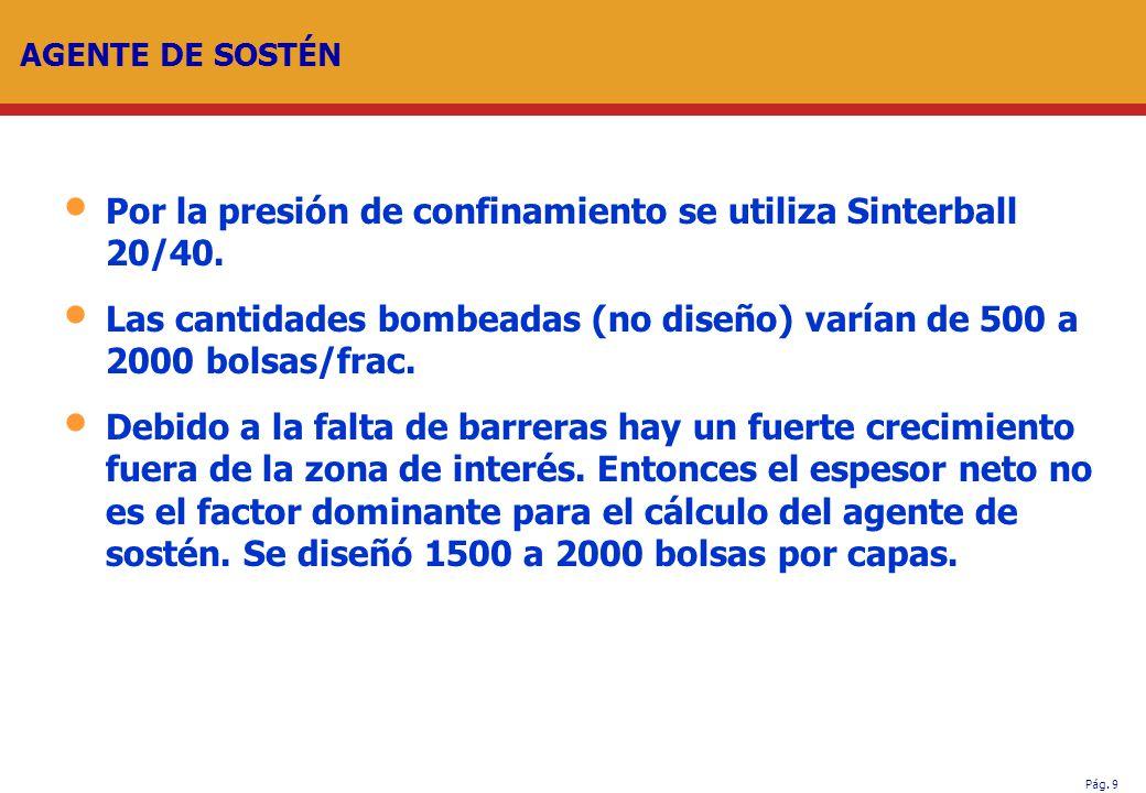 Por la presión de confinamiento se utiliza Sinterball 20/40.