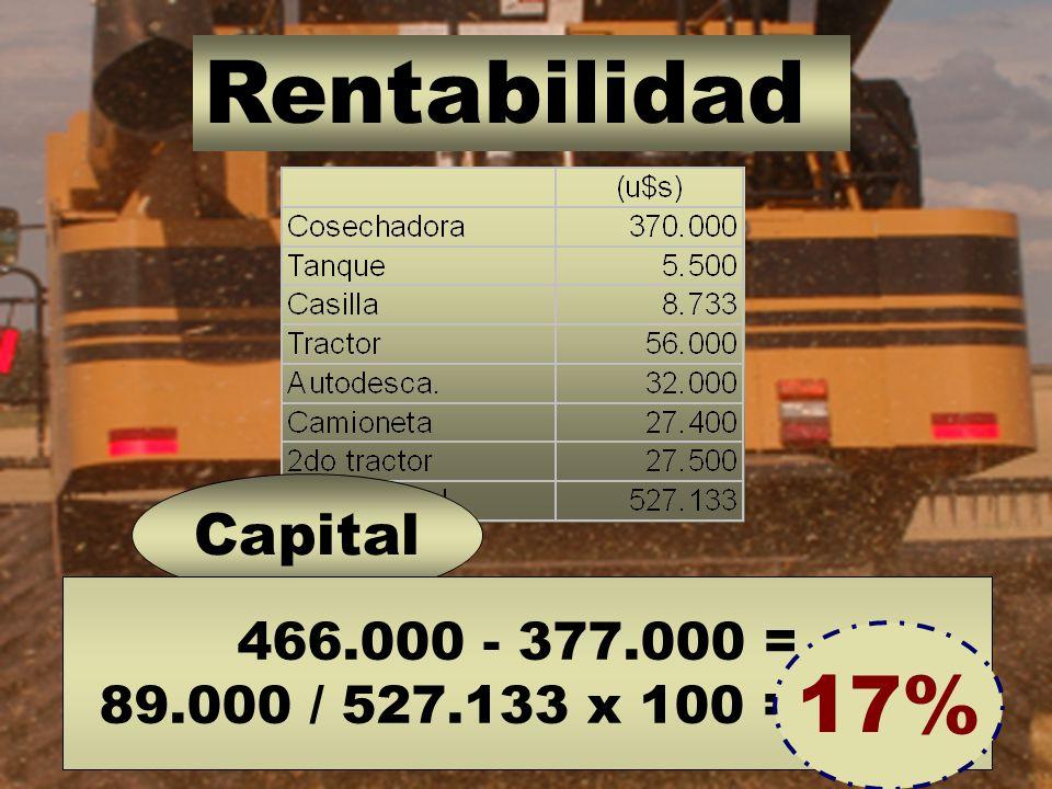 Rentabilidad 17% Capital 466.000 - 377.000 =
