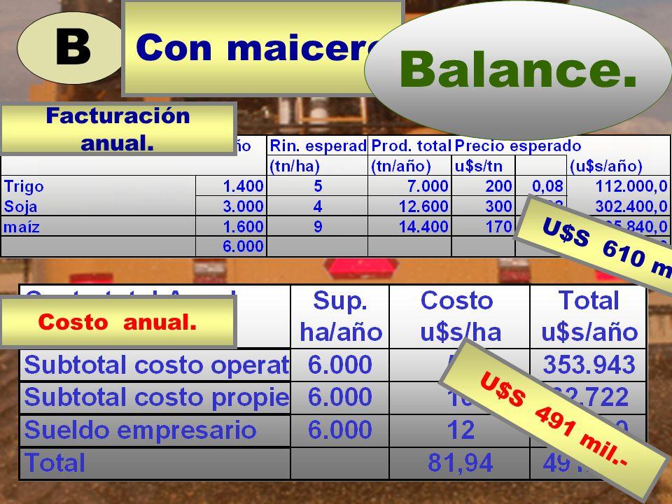 B Balance. Con maicero Facturación anual. U$S 610 mil.- Costo anual.