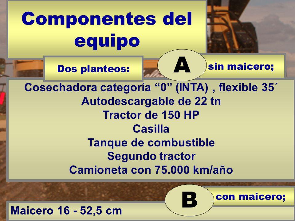 Componentes del equipo Cosechadora categoría 0 (INTA) , flexible 35´