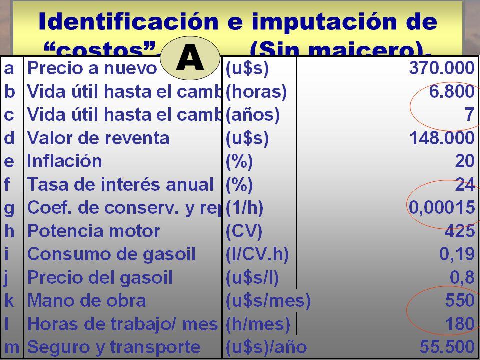 Identificación e imputación de costos . (A) (Sin maicero).