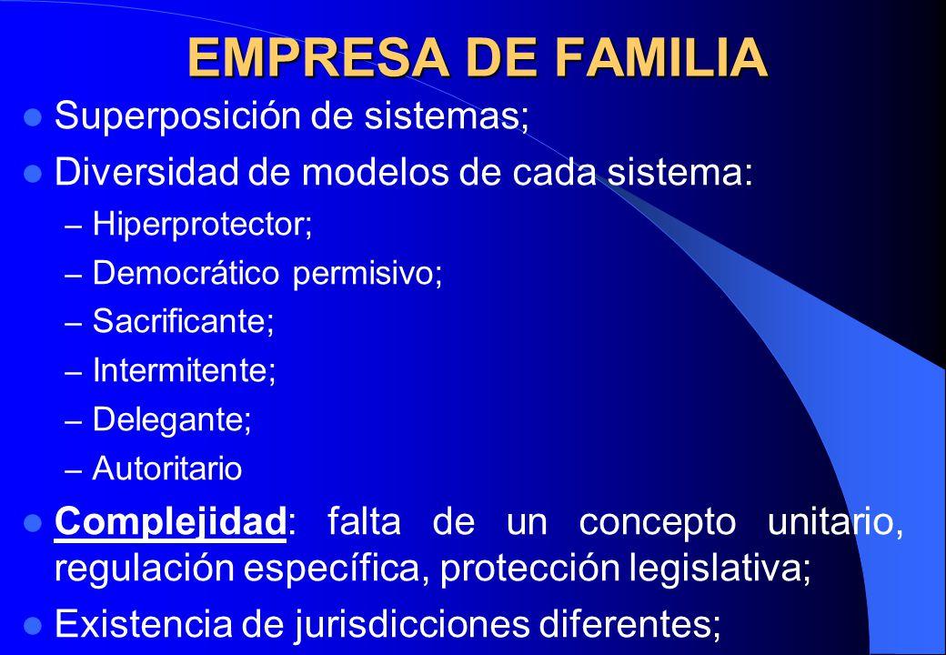 EMPRESA DE FAMILIA Superposición de sistemas;