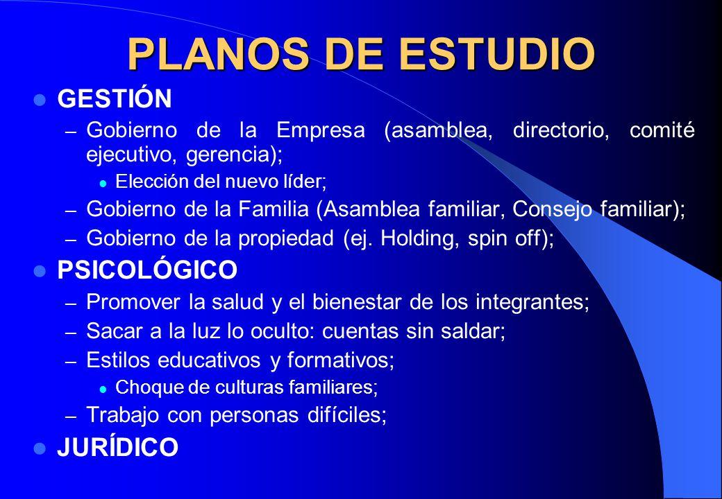 PLANOS DE ESTUDIO GESTIÓN PSICOLÓGICO JURÍDICO